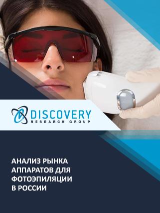 Маркетинговое исследование - Анализ рынка аппаратов для фотоэпиляции в России