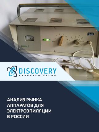Маркетинговое исследование - Анализ рынка аппаратов для электроэпиляции в России