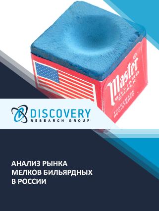 Маркетинговое исследование - Анализ рынка мелков бильярдных в России