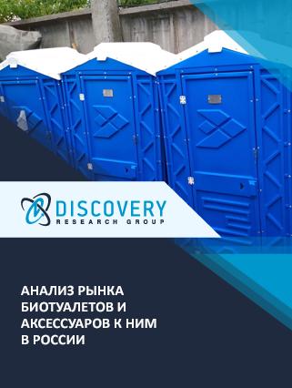 Маркетинговое исследование - Анализ рынка биотуалетов и аксессуаров к ним в России