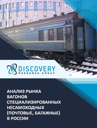 Маркетинговое исследование - Анализ рынка вагонов специализированных несамоходных (почтовые, багажные) в России