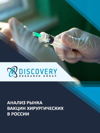 Маркетинговое исследование - Анализ рынка вакцин хирургических в России
