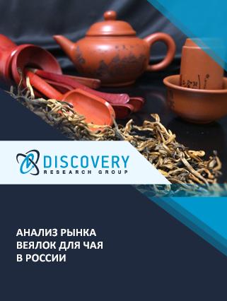 Маркетинговое исследование - Анализ рынка веялок для чая в России