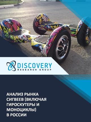 Маркетинговое исследование - Анализ рынка сигвеев (включая гироскутеры и моноциклы) в России (с базой импорта-экспорта)