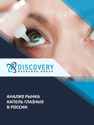 Анализ рынка капель глазных в России