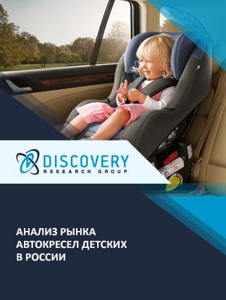Анализ рынка автокресел детских в России