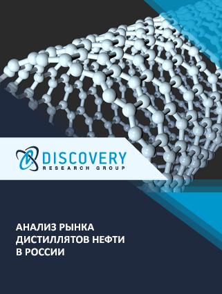 Маркетинговое исследование - Анализ рынка дисульфида углерода в России