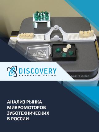 Анализ рынка микромоторов зуботехнических в России