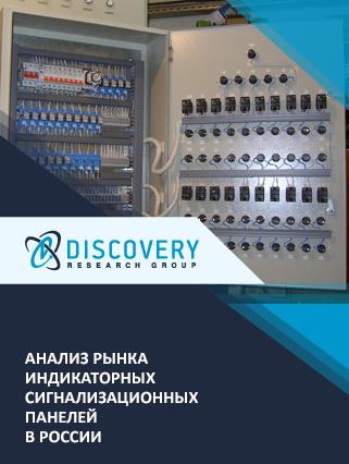 Маркетинговое исследование - Анализ рынка индикаторных сигнализационных панелей в России