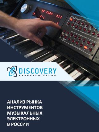 Анализ рынка инструментов музыкальных электронных в России