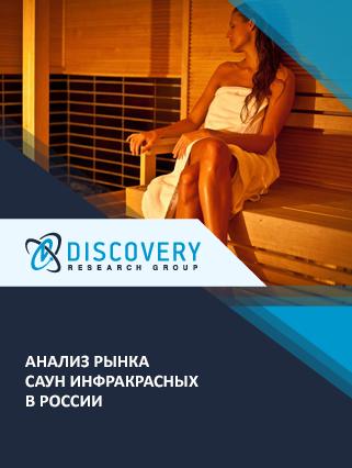 Анализ рынка саун инфракрасных в России