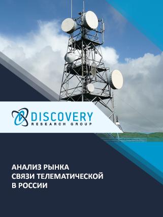 Анализ рынка связи телематической в России
