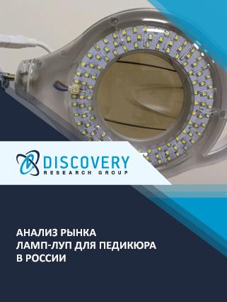 Анализ рынка ламп-луп для педикюра в России