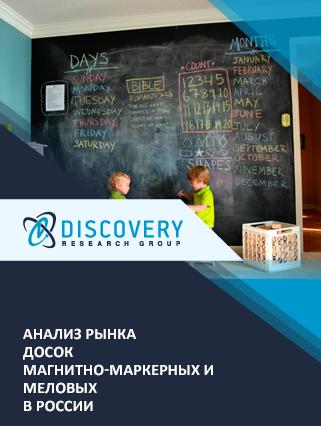 Анализ рынка досок магнитно-маркерных и меловых в России