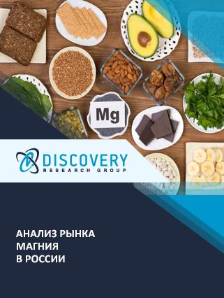 Маркетинговое исследование - Анализ рынка магния в России