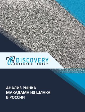 Анализ рынка макадамаизшлака в России