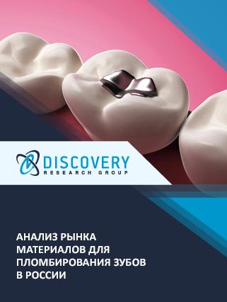 Маркетинговое исследование - Анализ рынка материалов для пломбирования зубов в России