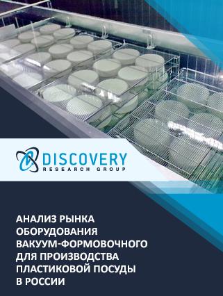 Анализ рынка оборудования вакуум-формовочного для производства пластиковой посуды в России