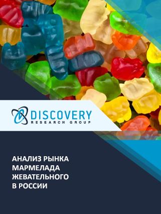 Анализ рынка мармелада жевательного в России