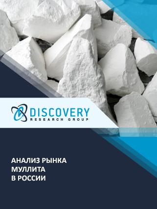 Маркетинговое исследование - Анализ рынка муллита в России