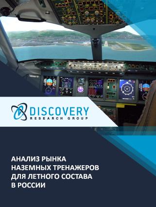 Маркетинговое исследование - Анализ рынка наземных тренажеров для летного состава в России
