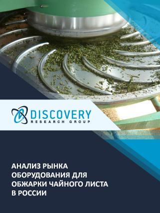 Маркетинговое исследование - Анализ рынка оборудования для обжарки чайного листа в России