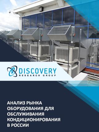 Маркетинговое исследование - Анализ рынка оборудования для обслуживания кондиционирования в России
