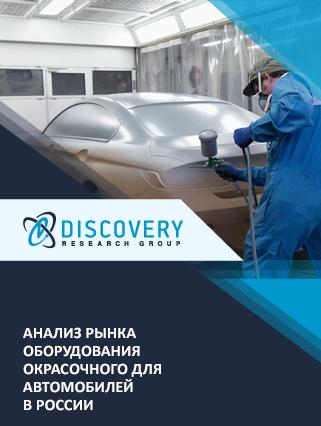 Анализ рынка оборудования окрасочного для автомобилей в России