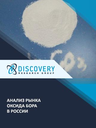 Маркетинговое исследование - Анализ рынка оксида бора в России