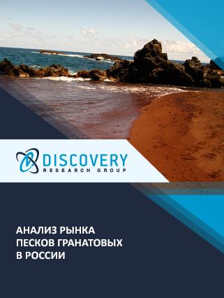 Анализ рынка песков гранатовых в России