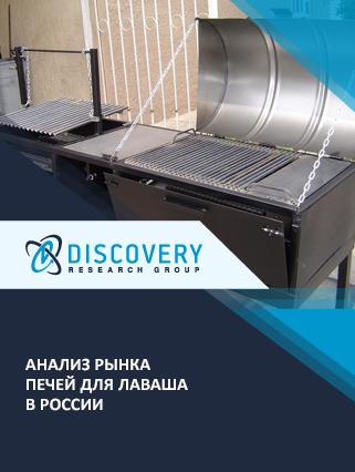 Маркетинговое исследование - Анализ рынка печей для лаваша в России
