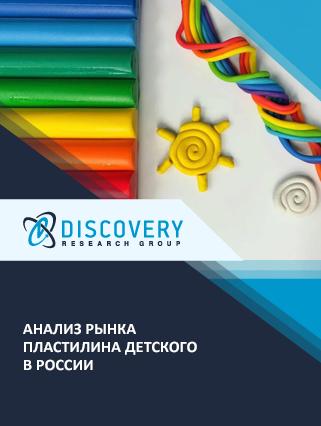 Анализ рынка пластилина детского в России