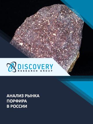 Маркетинговое исследование - Анализ рынка порфира в России