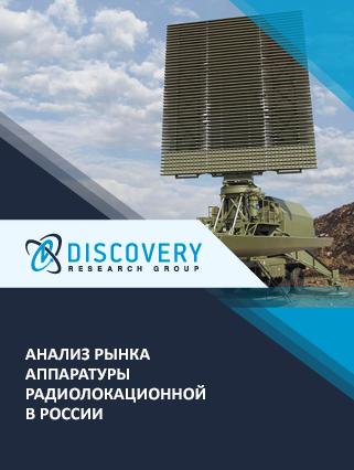 Анализ рынка аппаратуры радиолокационной в России