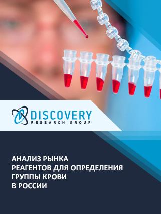 Маркетинговое исследование - Анализ рынка реагентов для определения группы крови в России