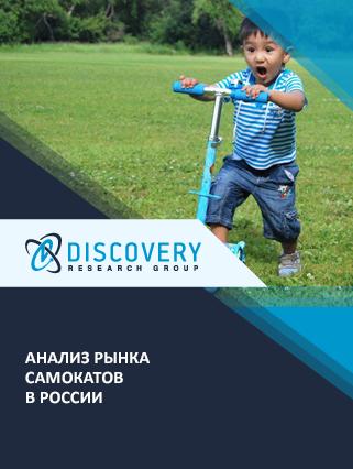 Маркетинговое исследование - Анализ рынка самокатов в России