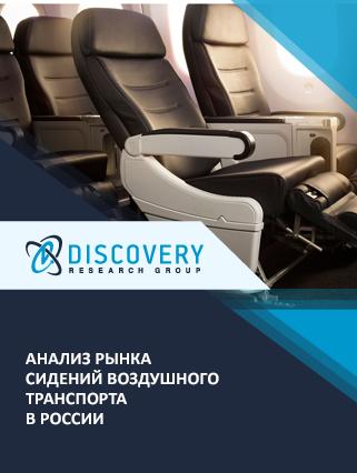 Маркетинговое исследование - Анализ рынка сидений воздушного транспорта в России