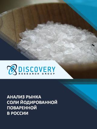 Маркетинговое исследование - Анализ рынка соли йодированной поваренной в России