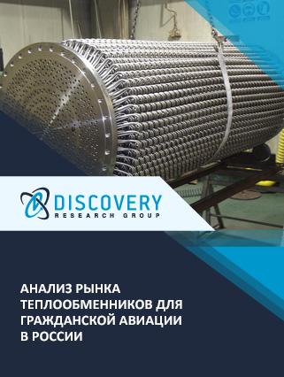 Анализ рынка теплообменников для гражданской авиации в России