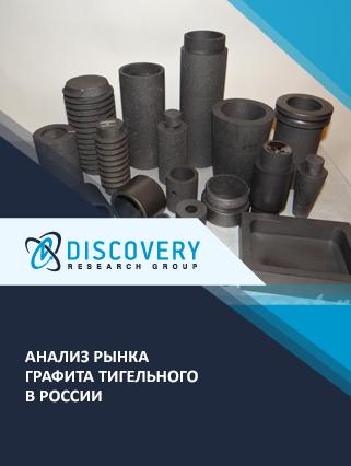 Маркетинговое исследование - Анализ рынка графита тигельного в России