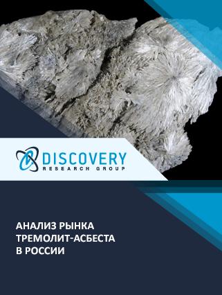 Маркетинговое исследование - Анализ рынка тремолит-асбеста в России