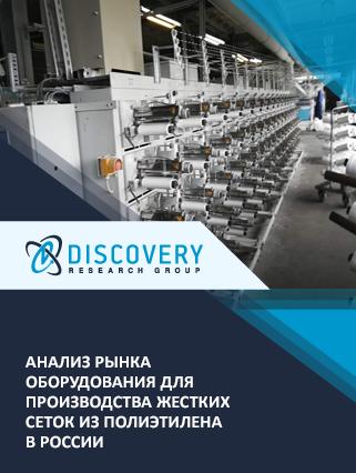 Анализ рынка оборудования для производства жестких сеток из полиэтилена в России