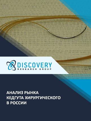 Маркетинговое исследование - Анализ рынка кетгута хирургического в России