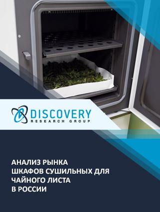 Маркетинговое исследование - Анализ рынка шкафов сушильных для чайного листа в России