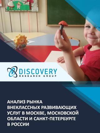 Анализ рынка внеклассных развивающих услуг в Москве, Московской области и Санкт-Петербурге