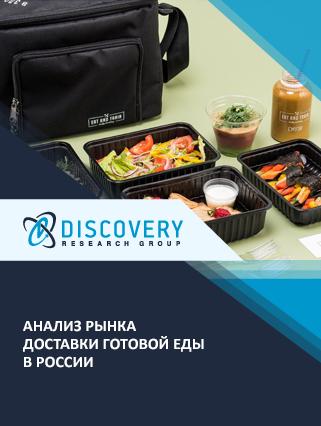 Маркетинговое исследование - Анализ рынка доставки готовой еды в России