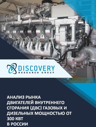 Маркетинговое исследование - Анализ рынка двигателей внутреннего сгорания (ДВС) газовых и дизельных мощностью от 300 кВт в России (с базой импорта-экспорта)