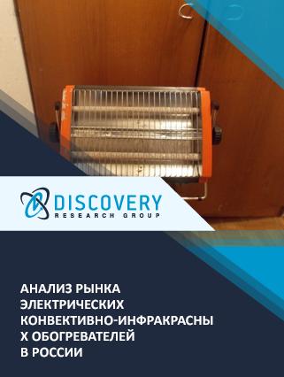 Маркетинговое исследование - Анализ рынка электрических конвективно-инфракрасных обогревателей в России (с базой импорта-экспорта)