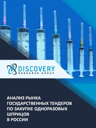Маркетинговое исследование - Анализ государственных тендеров по закупке одноразовых шприцов в России