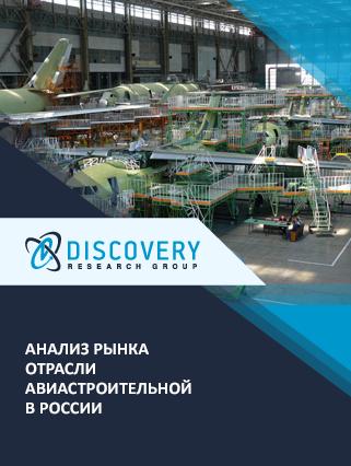 Маркетинговое исследование - Анализ рынка отрасли авиастроительной в России